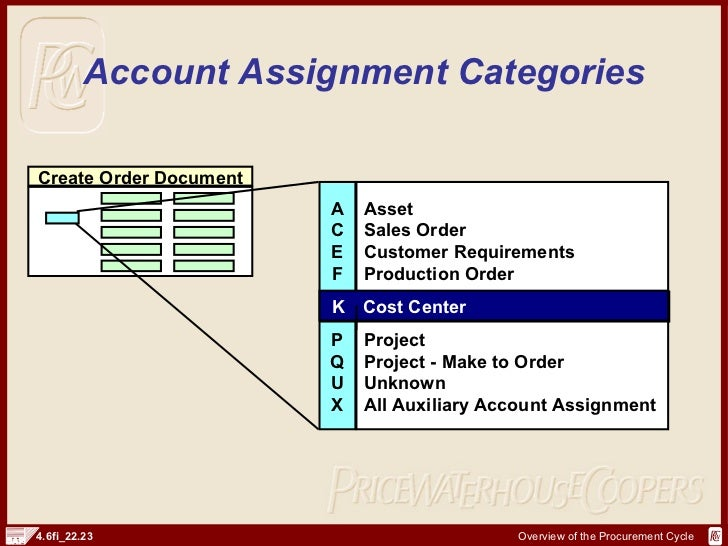 sap accounting assignment group How to define accounting principles in sap ledger group – update the ledger group key for assignment after maintaining the details.