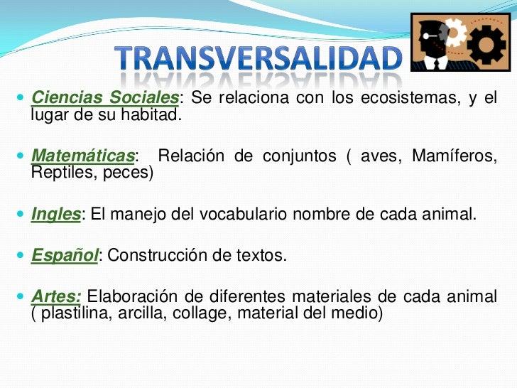 TRANSVERSALIDAD<br />Ciencias Sociales: Se relaciona con los ecosistemas, y el lugar de su habitad.<br />Matemáticas:  Rel...