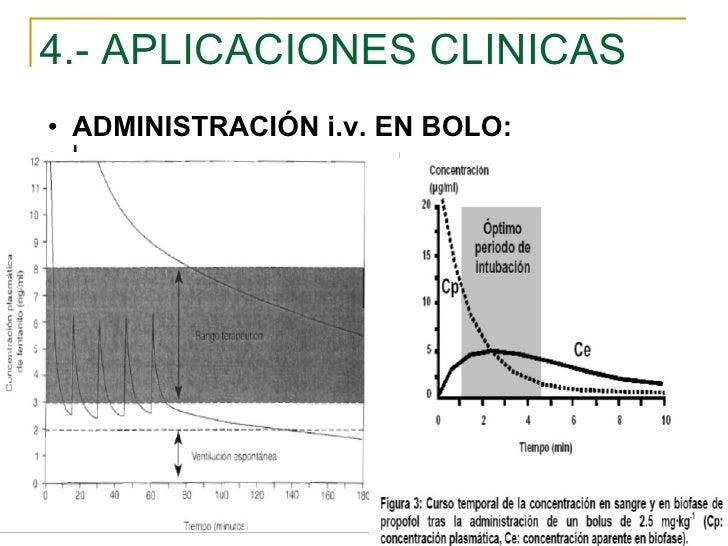 4.- APLICACIONES CLINICAS <ul><ul><li>ADMINISTRACIÓN i.v. EN BOLO: </li></ul></ul><ul><ul><li>l </li></ul></ul>