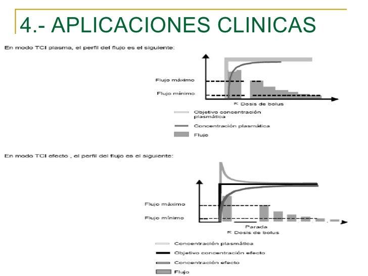 4.- APLICACIONES CLINICAS