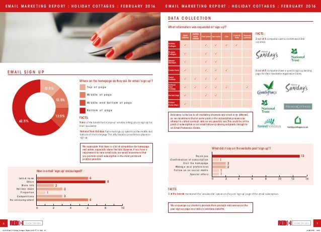 Red C Email Marketing Report Holiday Cottages