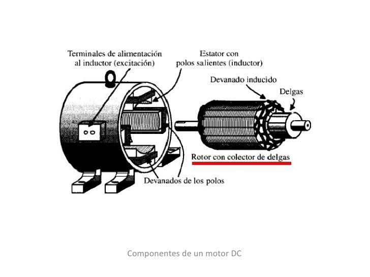 Componentes de un motor DC