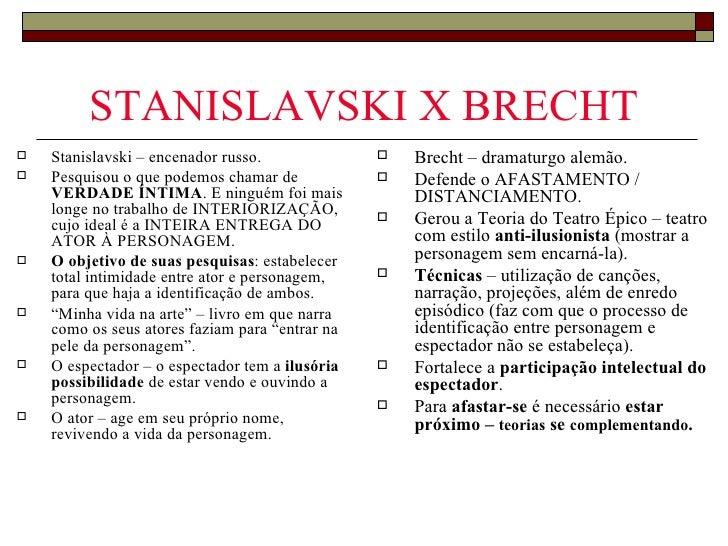 STANISLAVSKI X BRECHT    Stanislavski – encenador russo.                 Brecht – dramaturgo alemão.    Pesquisou o que...