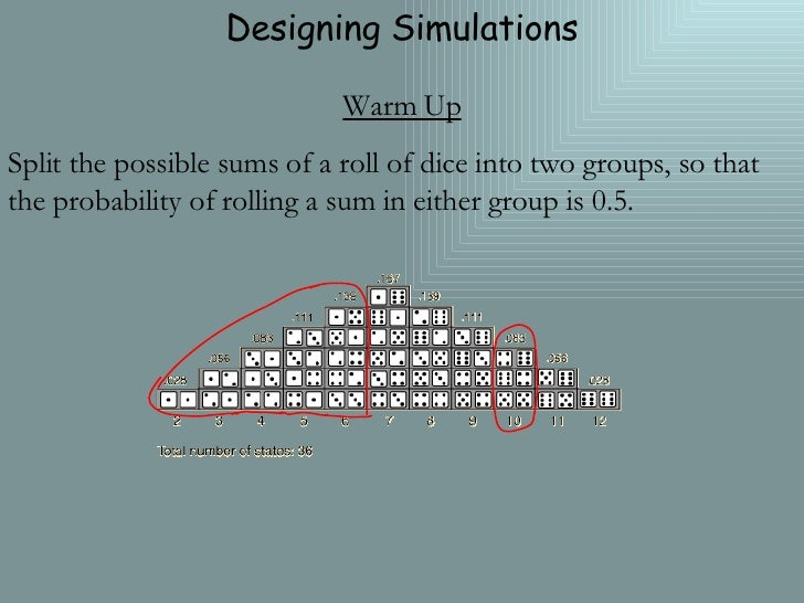 Designing Simulations Warm Up Split the possible sums of a roll of dice into two groups, so that the probability of rollin...