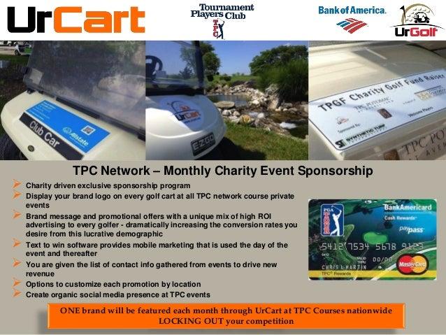 Marketing Strategy of Callaway Golf Company