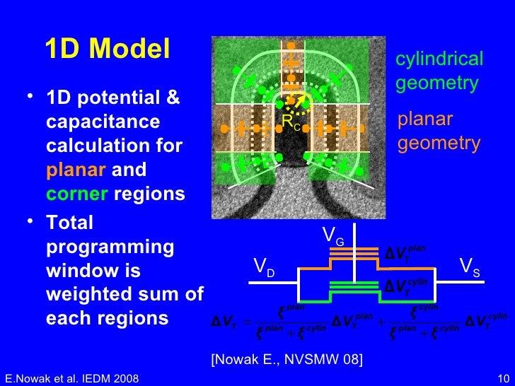 1D Model <ul><li>1D potential & capacitance calculation for  planar  and  corner  regions </li></ul><ul><li>Total programm...