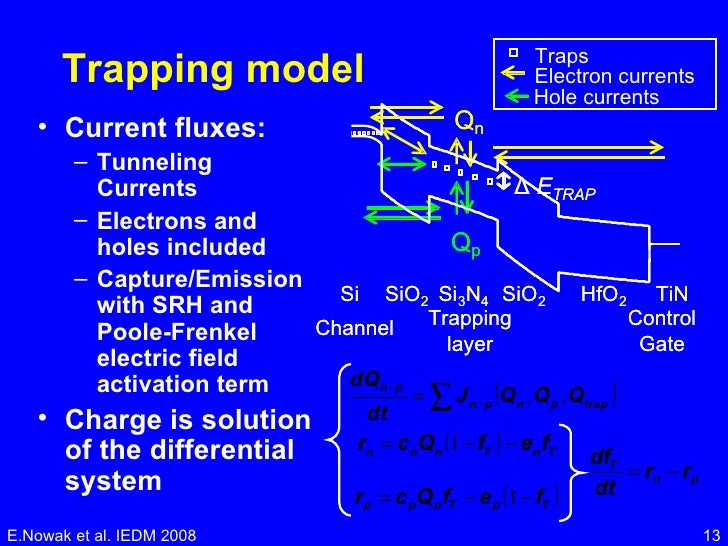 Trapping model <ul><li>Current fluxes: </li></ul><ul><ul><li>Tunneling Currents </li></ul></ul><ul><ul><li>Electrons and h...