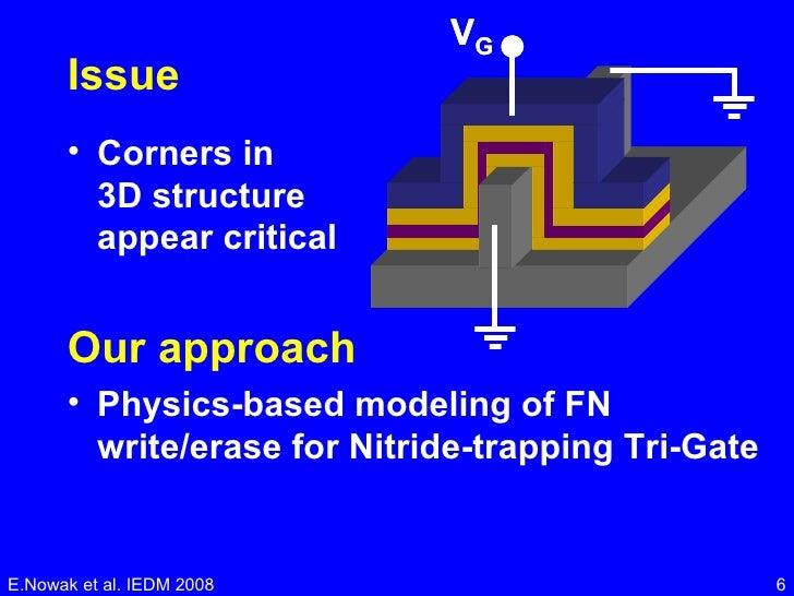 Issue <ul><li>Corners in 3D structure appear critical </li></ul><ul><li>Our approach </li></ul><ul><li>Physics-based model...