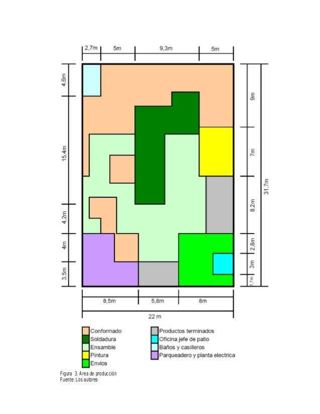 Rediseño de la distribución de la planta física del área de producció…