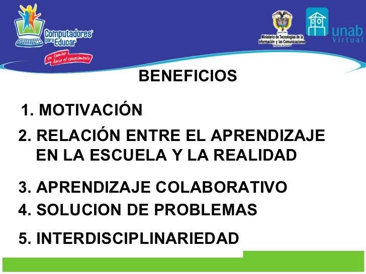 BENEFICIOS 1. MOTIVACIÓN 2. RELACIÓN ENTRE EL APRENDIZAJE EN LA ESCUELA Y LA REALIDAD 3. APRENDIZAJE COLABORATIVO 4. SOLUC...