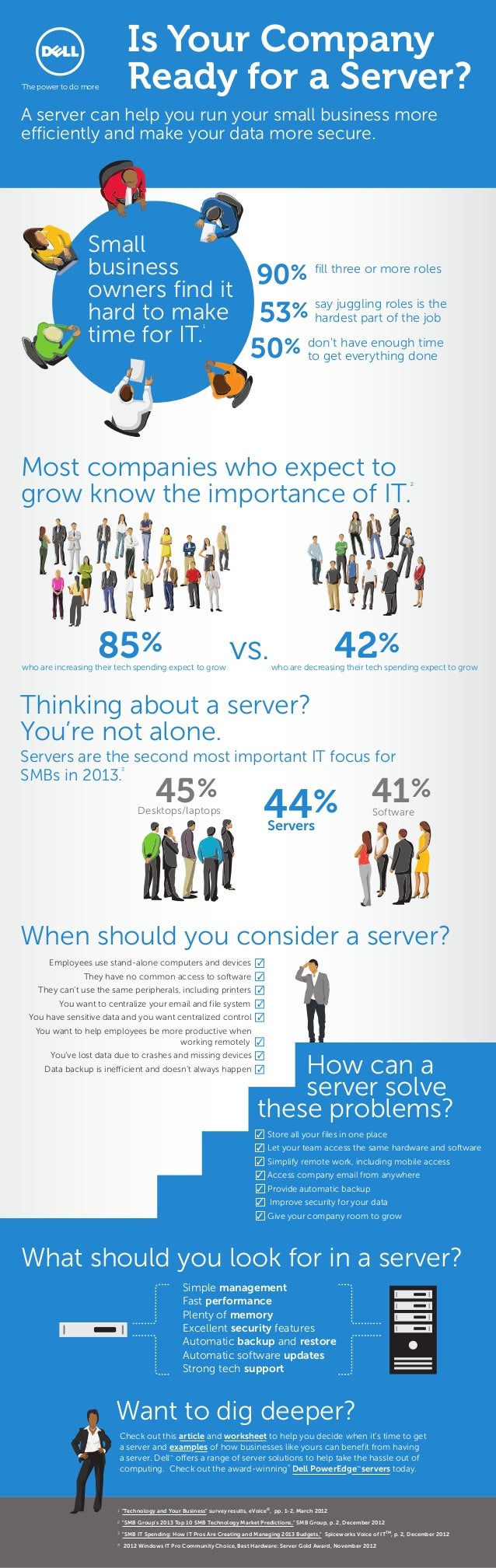 Is Your Company Ready for a Server?  The power to do more  A server can help you run your small business more efficiently an...