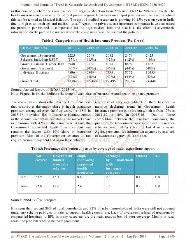 health insurance in india current scenario
