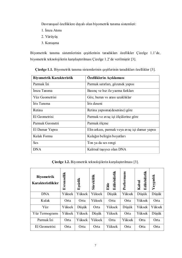 7 Davranışsal özelliklere dayalı olan biyometrik tanıma sistemleri: 1. İmza Atımı 2. Yürüyüş 3. Konuşma Biyometrik tanıma ...