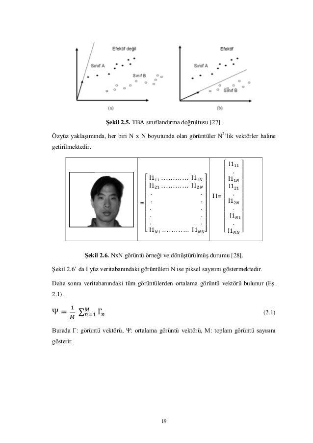 19 Şekil 2.5. TBA sınıflandırma doğrultusu [27]. Özyüz yaklaşımında, her biri N x N boyutunda olan görüntüler N2 'lik vekt...