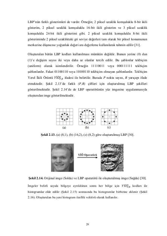 29 LBP'nün farklı gösterimleri de vardır. Örneğin; 2 piksel uzaklık komşuluklu 8-bit ikili gösterim, 2 piksel uzaklık komş...