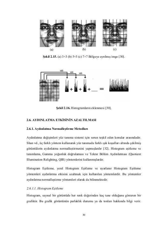 30 Şekil 2.15. (a) 3×3 (b) 5×5 (c) 7×7 Bölgeye ayrılmış imge [30]. Şekil 2.16. Histogramların eklenmesi [30]. 2.6. AYDINLA...