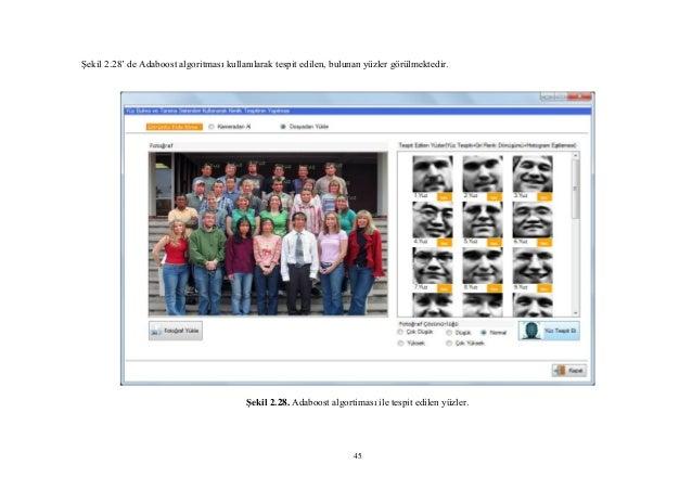 45 Şekil 2.28' de Adaboost algoritması kullanılarak tespit edilen, bulunan yüzler görülmektedir. Şekil 2.28. Adaboost algo...