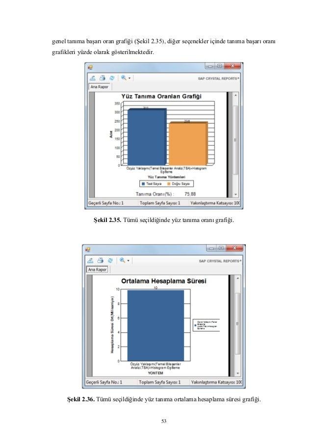 53 genel tanıma başarı oran grafiği (Şekil 2.35), diğer seçenekler içinde tanıma başarı oranı grafikleri yüzde olarak göst...