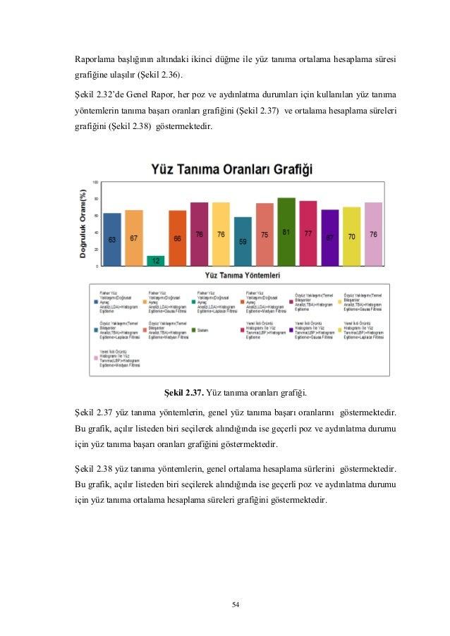 54 Raporlama başlığının altındaki ikinci düğme ile yüz tanıma ortalama hesaplama süresi grafiğine ulaşılır (Şekil 2.36). Ş...