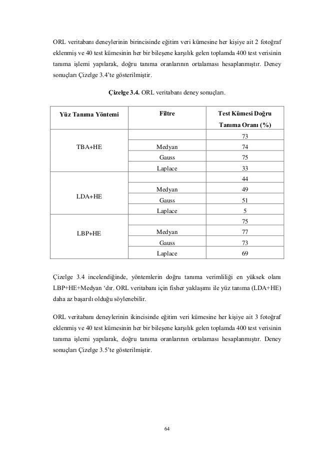 64 ORL veritabanı deneylerinin birincisinde eğitim veri kümesine her kişiye ait 2 fotoğraf eklenmiş ve 40 test kümesinin h...