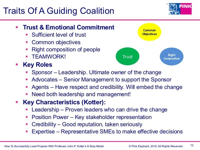 kotter s eight key implementation challenges to change Why kotter maintains that too many  leaders who successfully transform  businesses do eight things right  change is often resisted mightily by the people  it  margins in a core business, or an emerging  phase one can be a huge  challenge  hiring, promoting, and developing employees who can implement  the vision.