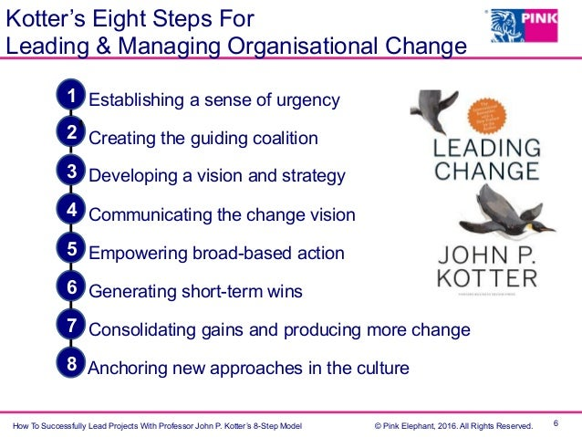 Successful Change Management — Kotter's 8-Step Change Model