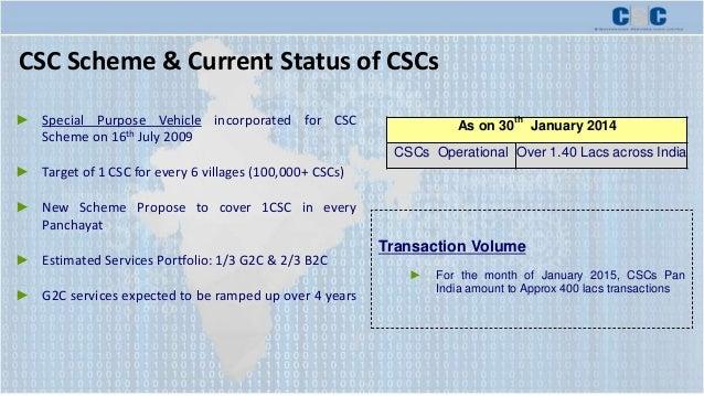 Registrar- (206) CSC e-Governance Services (I) Ltd, Enrolment Agency