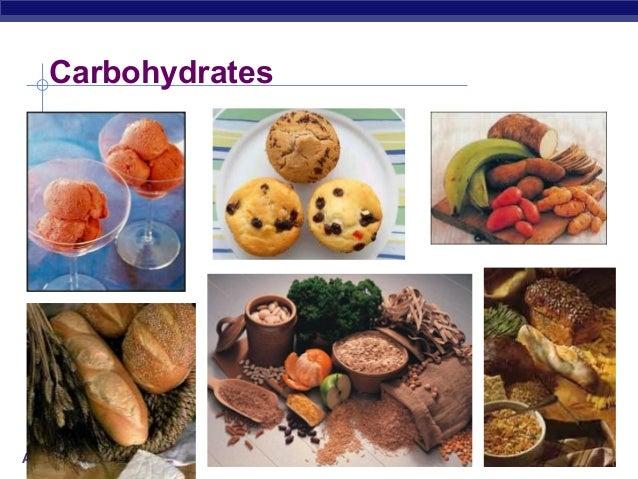 AP Biology Carbohydrates