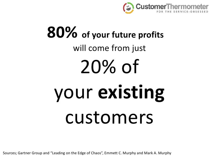 Image result for Tell your existing customers