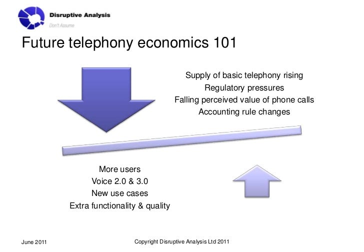 Dean Bubley - Presentation at Emerging Communications Conference & Awards (eComm 2011) Slide 3