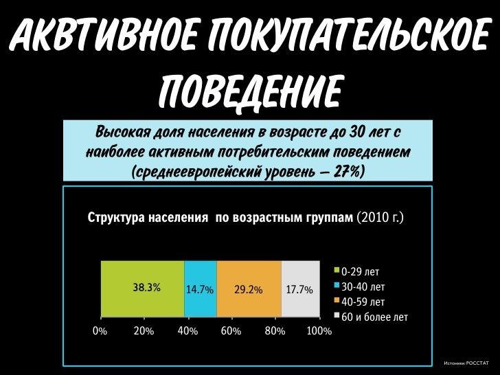 ПОДДЕРЖИВАЮЩИЕПОТРЕБИТЕЛЬСКИЕ ТРЕНДЫ                      Распределение населения по величине среднедушевых денежных      ...