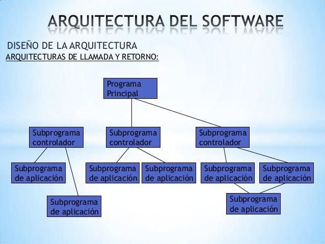 2 2 estilos arquitectonicos for Programas de arquitectura y diseno