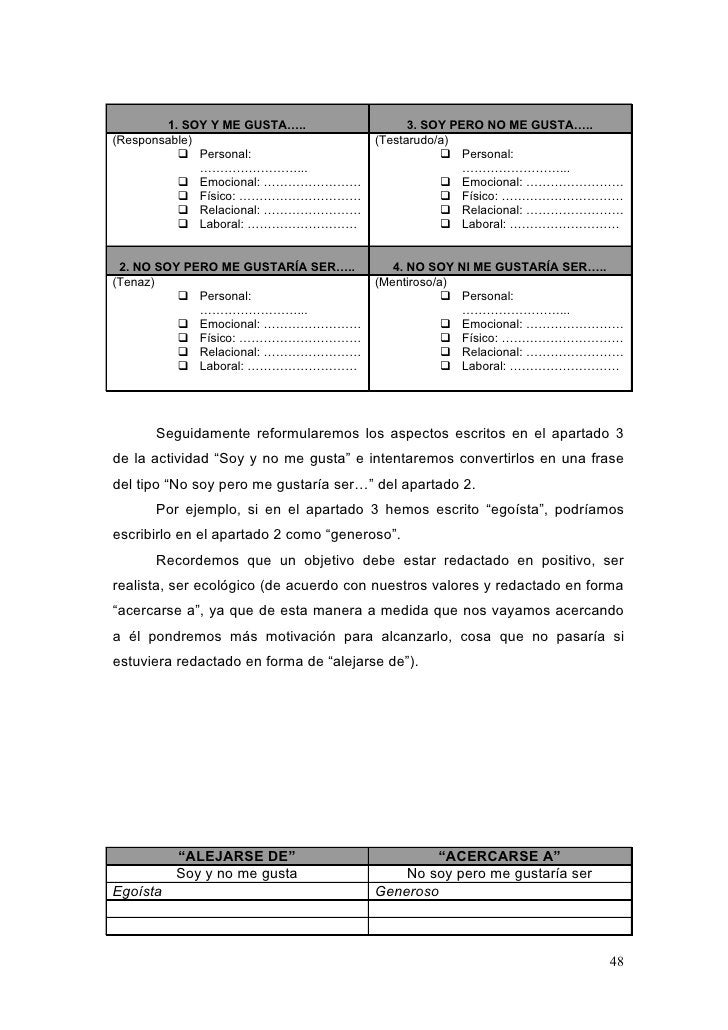 1. SOY Y ME GUSTA…..                  3. SOY PERO NO ME GUSTA…..(Responsable)                           (Testarudo/a)     ...