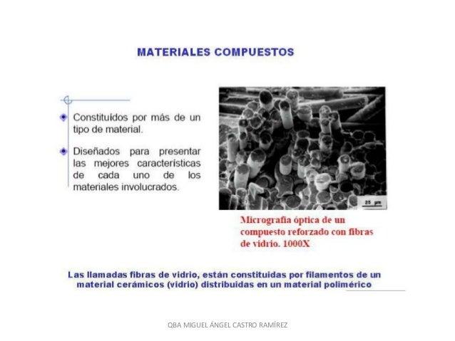 22 Materiales Compuestos II Slide 2