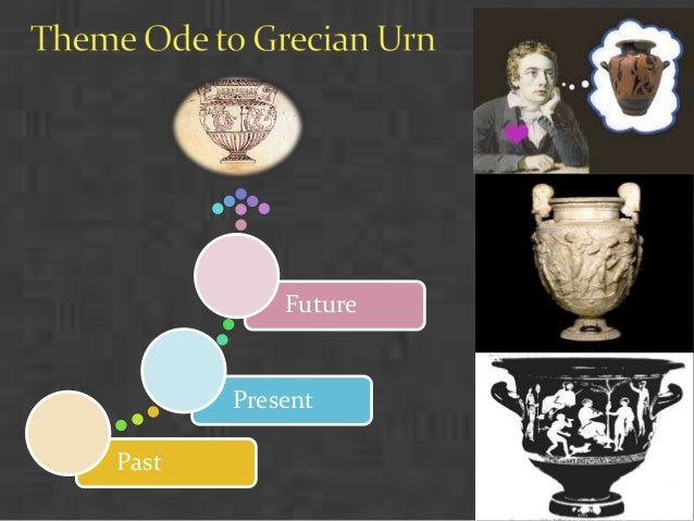"the theme of the imagination in john keats ode on a grecian urn and ode to a nightingale Ode on a grecian urn by john keats  affection and the truth of the imagination -john keats  and ""ode to a nightingale"" john keats images."