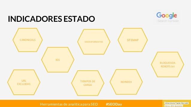 Aina-Lluna Taylor Barceló Senior SEO Specialist Herramientas de analítica para SEO #SEODay INDICADORES ESTADO CANONICALS 3...