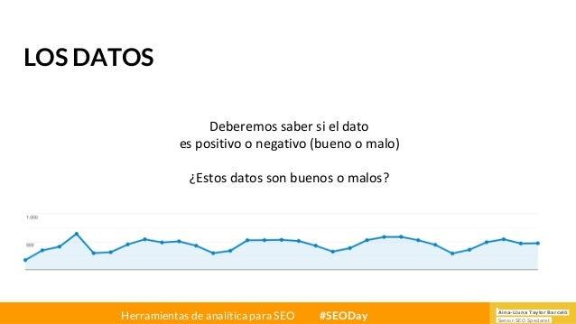 Aina-Lluna Taylor Barceló Senior SEO Specialist Herramientas de analítica para SEO #SEODay LOS DATOS Deberemos saber si el...