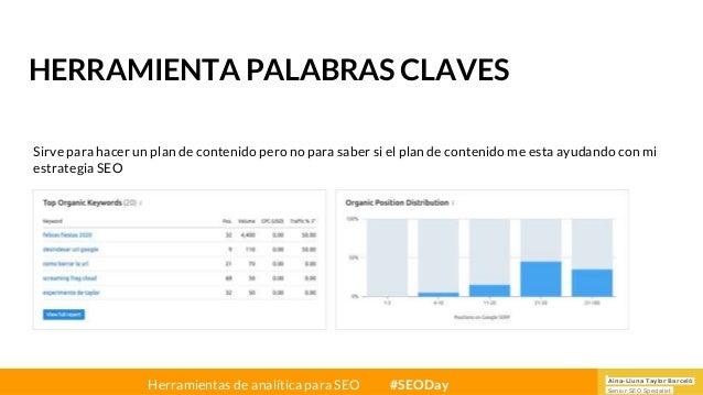 Aina-Lluna Taylor Barceló Senior SEO Specialist Herramientas de analítica para SEO #SEODay HERRAMIENTA PALABRAS CLAVES Sir...