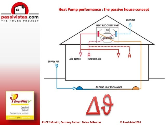 Can a single mini-split unit heat and cool a 100m2 residence