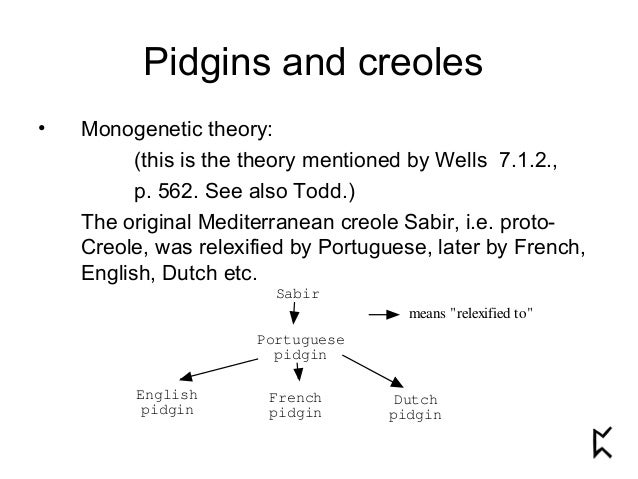 22 pidgins and creoles