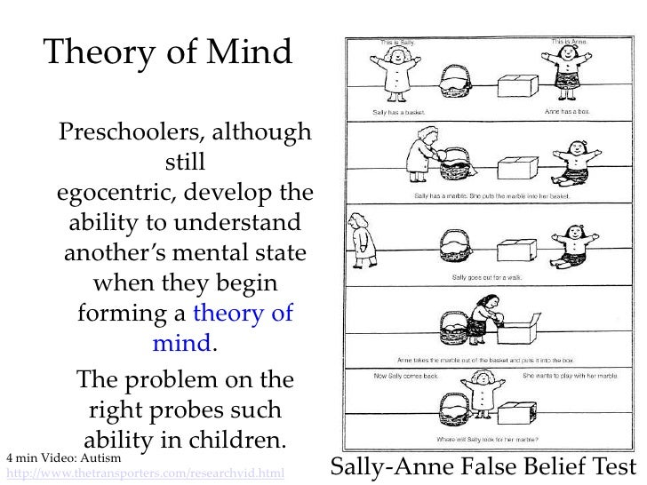 autism theory of mind essay example However, in the 1970s, wing (1970) (as cited in sachs, 1995) applied a cognitive perspective in describing the mental structure of autism this essay will therefore argue that autism is characterised by the lack of theory of mind (premack & woodruff, 1978, as cited in baron-cohen et al, 1985), which is a cognitive mechanism.