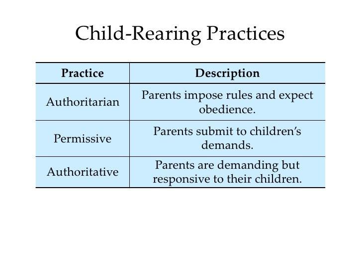 Introductory Psychology: Development I (Prenatal & Child)