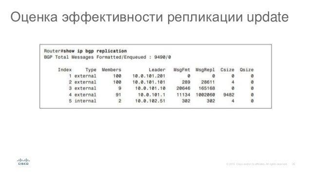 pdf Modern