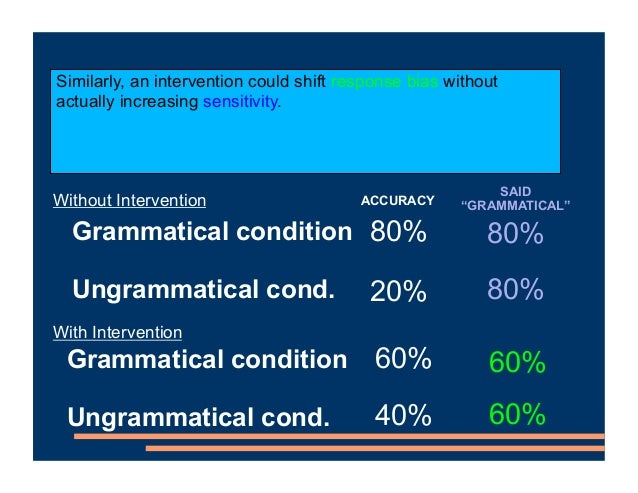 Sensitivity vs. Response Bias ! Imagine asking groups of second-language learners of English to judge grammaticality... Gr...