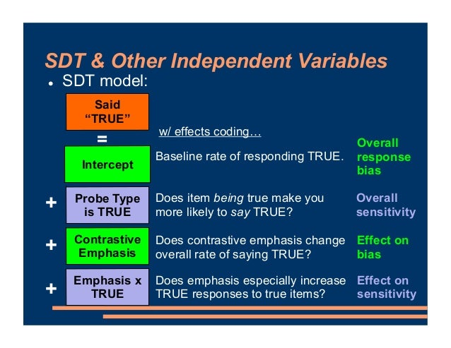 """SDT & Other Independent Variables ! SDT model: Said """"TRUE"""" = Probe Type is TRUE Contrastive Emphasis Intercept Emphasis x ..."""