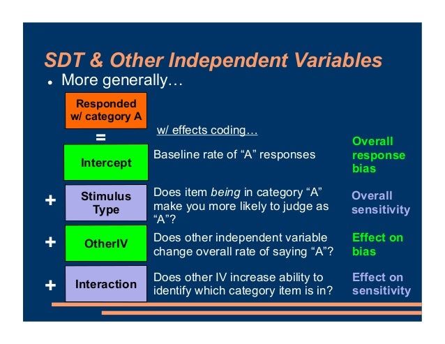 SDT & Other Independent Variables ! More generally… Responded w/ category A = Stimulus Type OtherIV Intercept Interaction ...