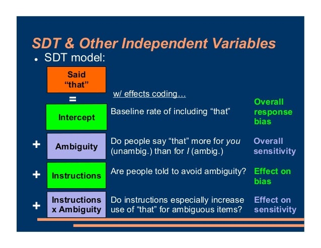 """SDT & Other Independent Variables ! SDT model: Said """"that"""" = Ambiguity Instructions Intercept Instructions x Ambiguity Bas..."""