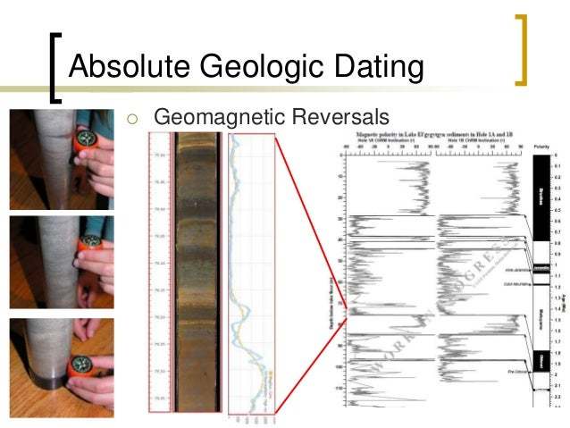 How is relative dating used to evaluate geologic time
