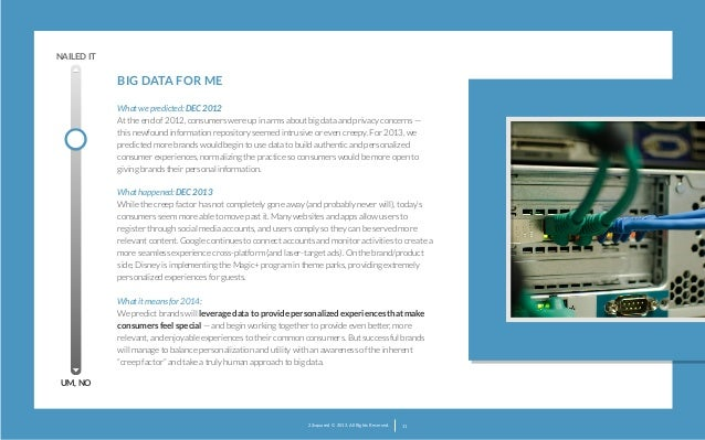 NAILED IT  BIG DATA FOR ME What we predicted: DEC 2012 At the end of 2012, consumers were up in arms about big data and pr...