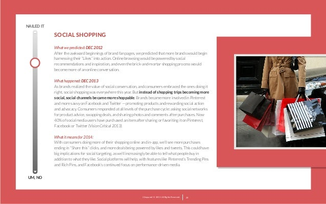NAILED IT  SOCIAL SHOPPING  What we predicted: DEC 2012 After the awkward beginnings of brand fan pages, we predicted tha...